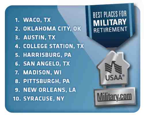 10 Best Places to Retire for Military Families.
