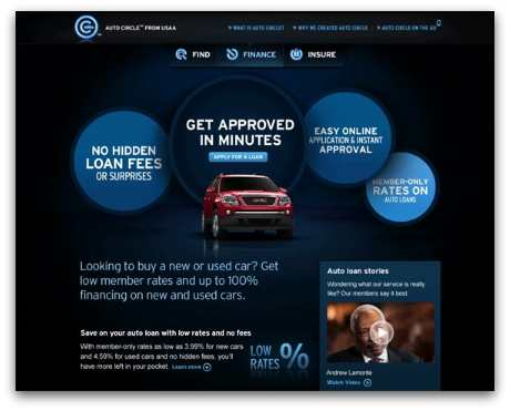 Usaa Used Car Loan Rates >> USAA Auto Circle